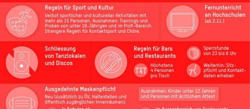 UPDATE: Schutzkonzept für muslimische Gemeinschaften in der Schweiz / Mise à jour du plan de protection pour les communautés musulmanes de Suisse